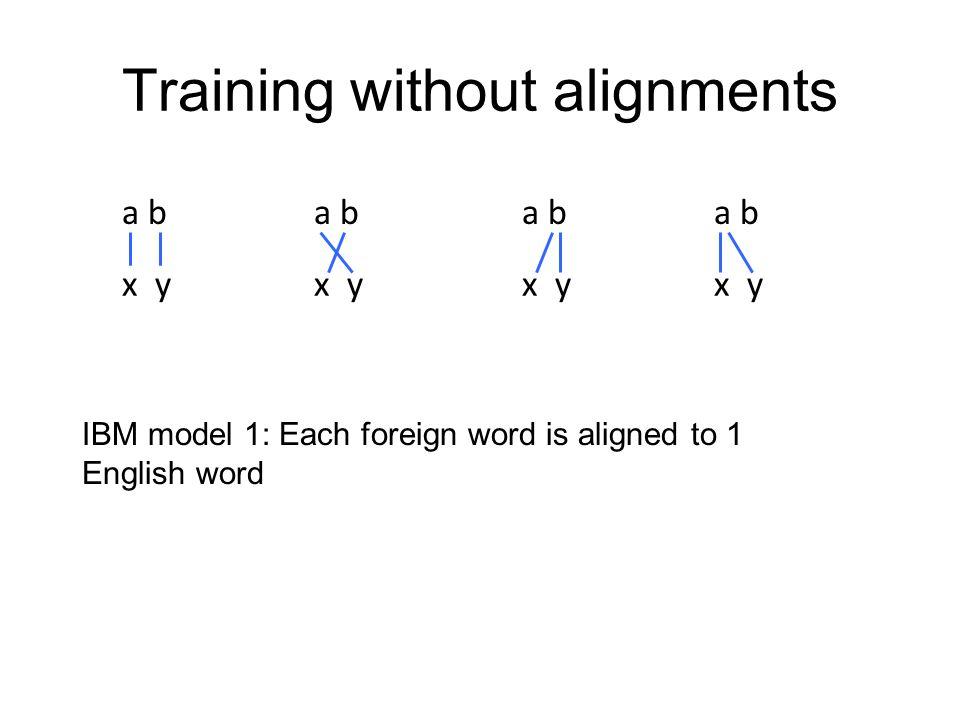 a b x y Training without alignments IBM model 1: Each foreign word is aligned to 1 English word a b x y a b x y a b x y