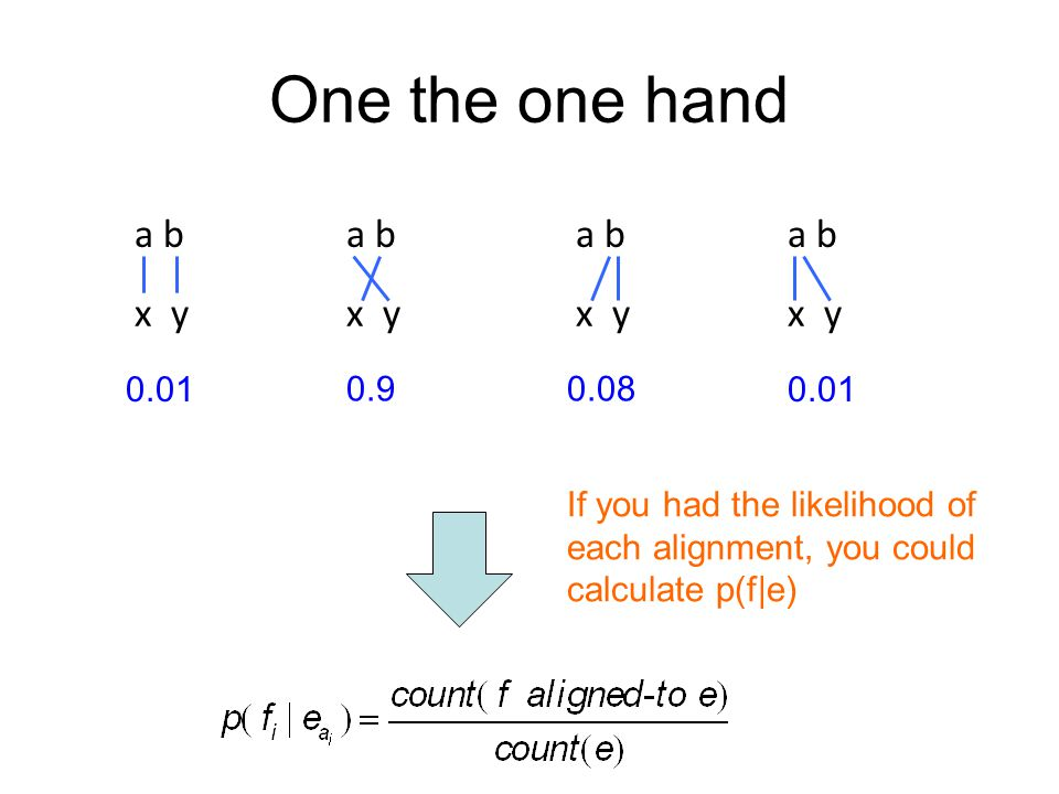 One the one hand a b x y a b x y a b x y a b x y 0.90.08 0.01 If you had the likelihood of each alignment, you could calculate p(f|e)