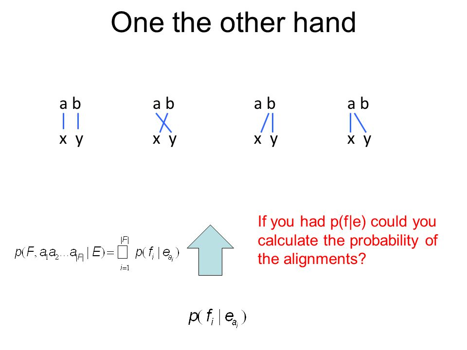 One the other hand a b x y a b x y a b x y a b x y If you had p(f|e) could you calculate the probability of the alignments?
