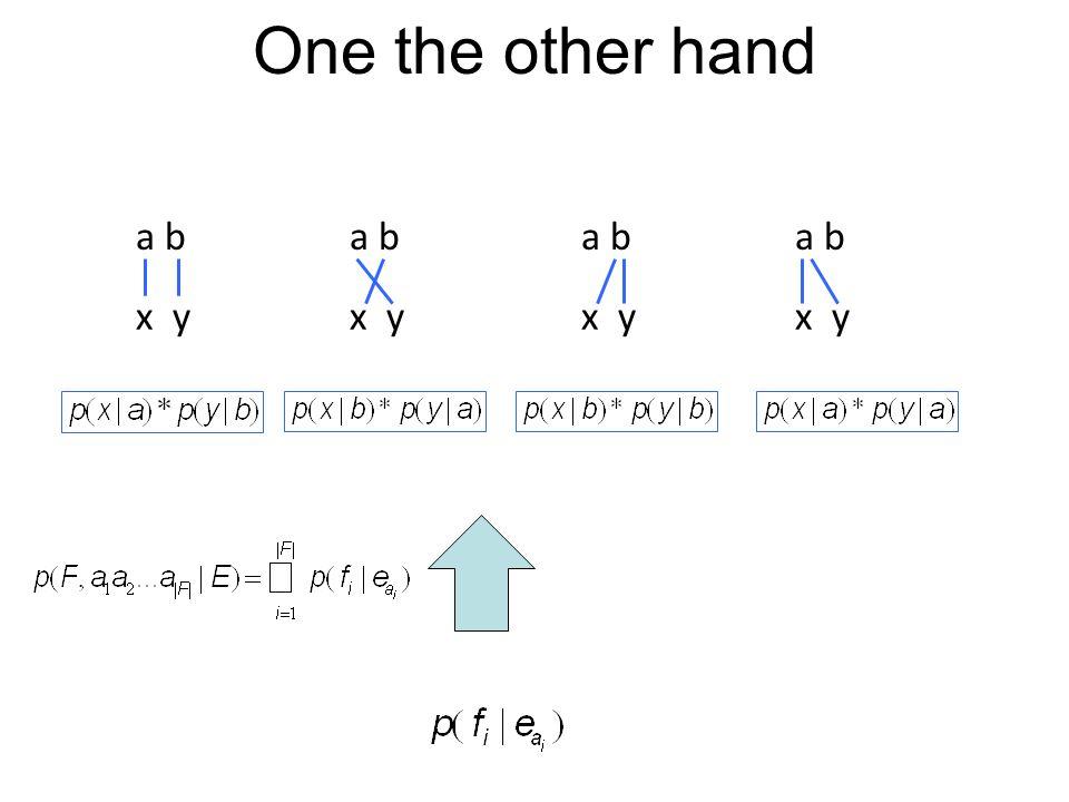 One the other hand a b x y a b x y a b x y a b x y
