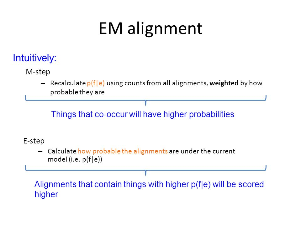 EM alignment M-step – Recalculate p(f|e) using counts from all alignments, weighted by how probable they are Intuitively: E-step – Calculate how probable the alignments are under the current model (i.e.