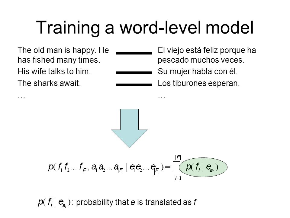 Training a word-level model The old man is happy. He has fished many times.