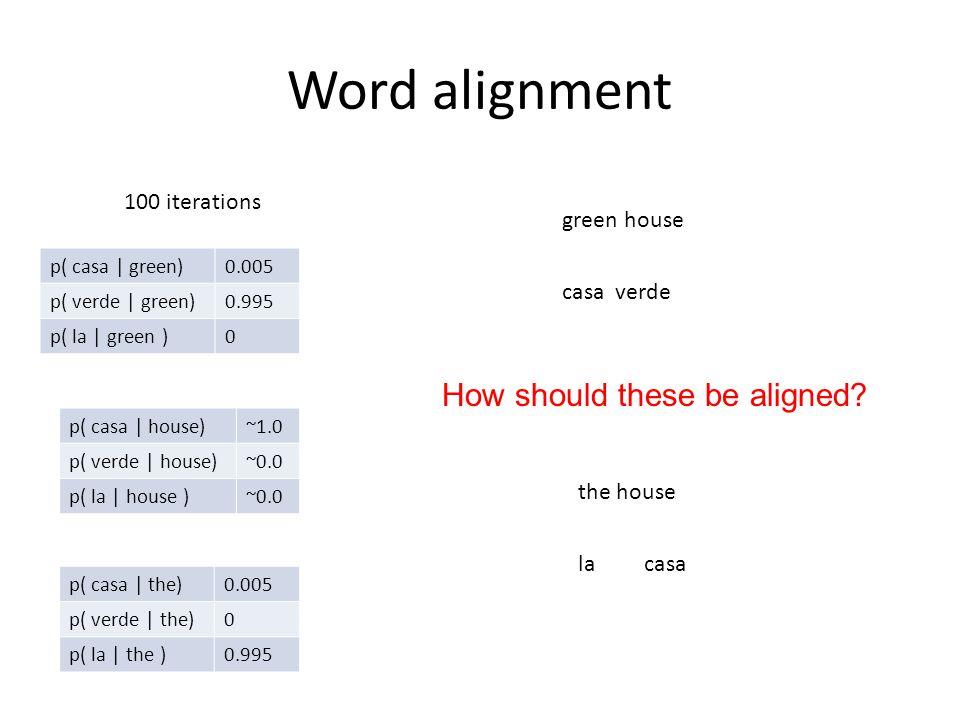Word alignment p( casa | green)0.005 p( verde | green)0.995 p( la | green )0 p( casa | house)~1.0 p( verde | house)~0.0 p( la | house )~0.0 p( casa | the)0.005 p( verde | the)0 p( la | the )0.995 100 iterations green house casa verde the house la casa How should these be aligned?