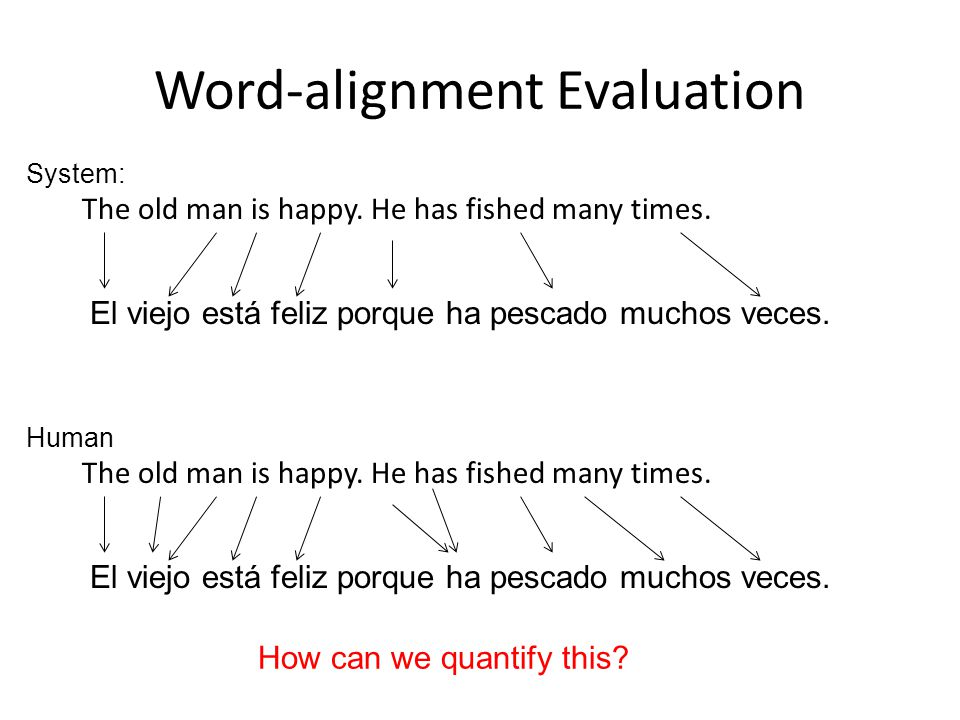 Word-alignment Evaluation The old man is happy. He has fished many times.