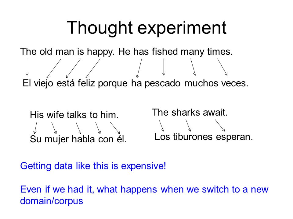 Thought experiment The old man is happy. He has fished many times.