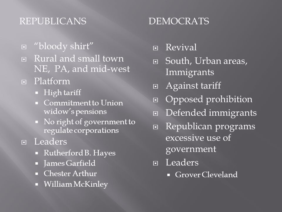 REPUBLICANSDEMOCRATS  bloody shirt  Rural and small town NE, PA, and mid-west  Platform  High tariff  Commitment to Union widow's pensions  No right of government to regulate corporations  Leaders  Rutherford B.