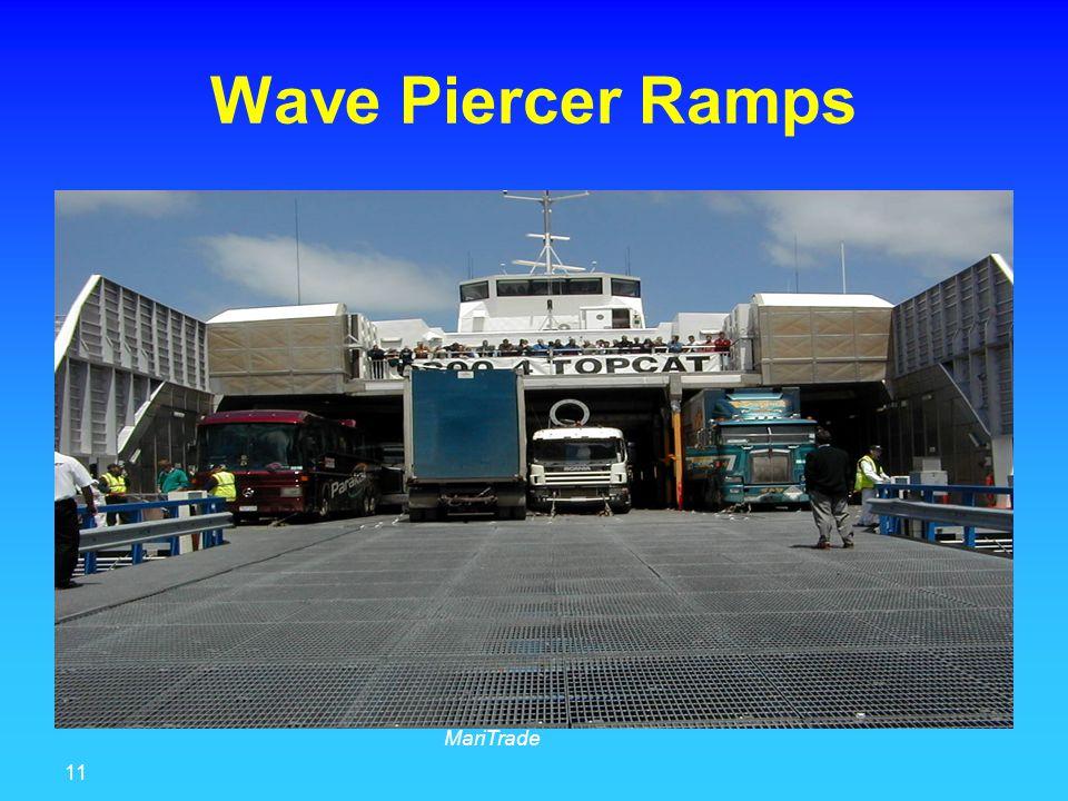 11 MariTrade Wave Piercer Ramps
