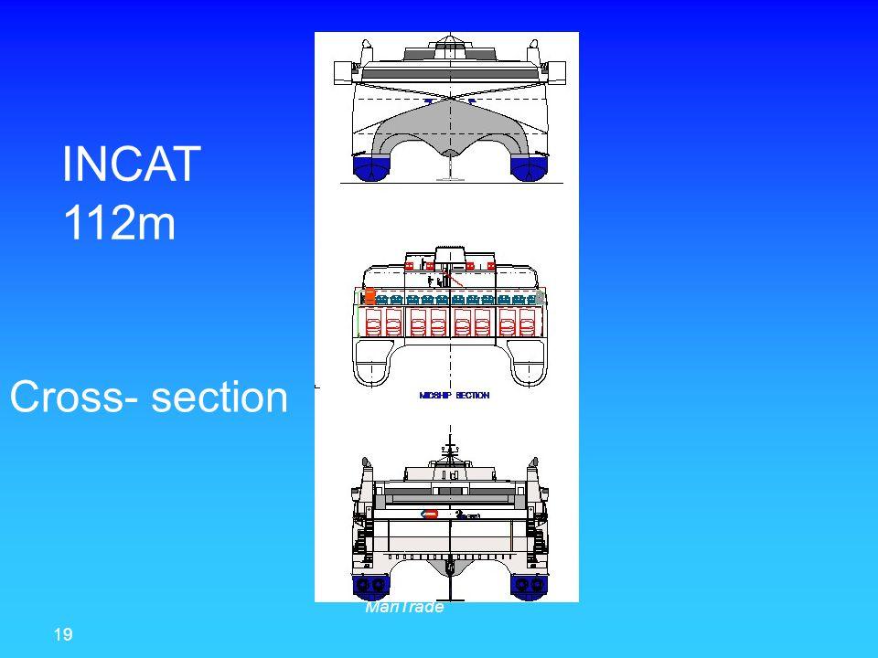 19 MariTrade Cross- section INCAT 112m