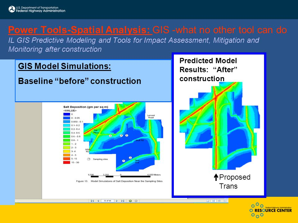 Power Tools-Spatial Analysis: GIS -what no other tool can do IL GIS Predictive Modeling and Tools for Impact Assessment, Mitigation and Monitoring after construction GIS Model Simulations: Baseline before construction KkkKKKKKKkkKKKKK Predicted Model Results: After construction Proposed Trans