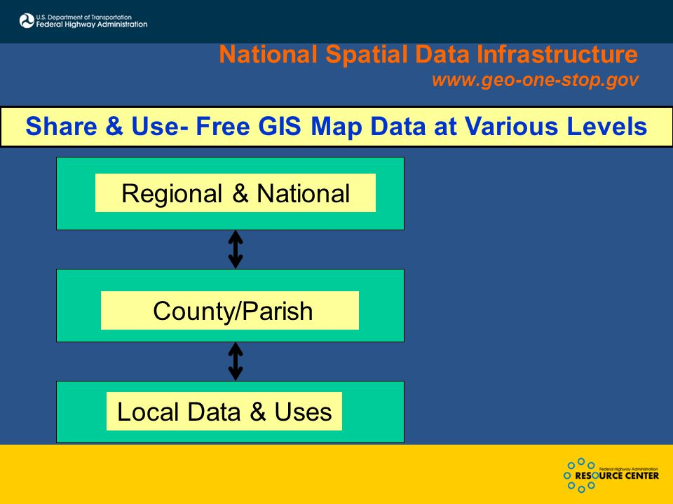 Free GIS Data to Download from the Web (Great Lakes states listed, from National Spatial Data Infrastructure (NSDI)) Spatial GIS Data Online Web Clearinghouses: NATIONWIDE SOURCES (NSDI) http://www.geo-one-stop.govwww.geo-one-stop.gov ILLINOIS http://www.isgs.uiuc.edu/nsdihome/ISGSindex.htmlhttp://www.isgs.uiuc.edu/nsdihome/ISGSindex.html INDIANA http://in-ulib-brayton.ads.iu.edu/MetadataExplorer/http://in-ulib-brayton.ads.iu.edu/MetadataExplorer/ MICHIGAN http://www.mcgi.state.mi.us/mgdl/http://www.mcgi.state.mi.us/mgdl/ MINNESOTA http://www.lmic.state.mn.us/chouse/index.htmlhttp://www.lmic.state.mn.us/chouse/index.html NEW YORK http://www.nysgis.state.ny.us/index.htmlhttp://www.nysgis.state.ny.us/index.html OHIO http://www.ohioview.org/search/http://www.ohioview.org/search/ PENNSYLVANIA http://www.pasda.psu.edu/access/index.shtmlhttp://www.pasda.psu.edu/access/index.shtml WISCONSIN http://www.sco.wisc.edu/wisclinc/http://www.sco.wisc.edu/wisclinc/