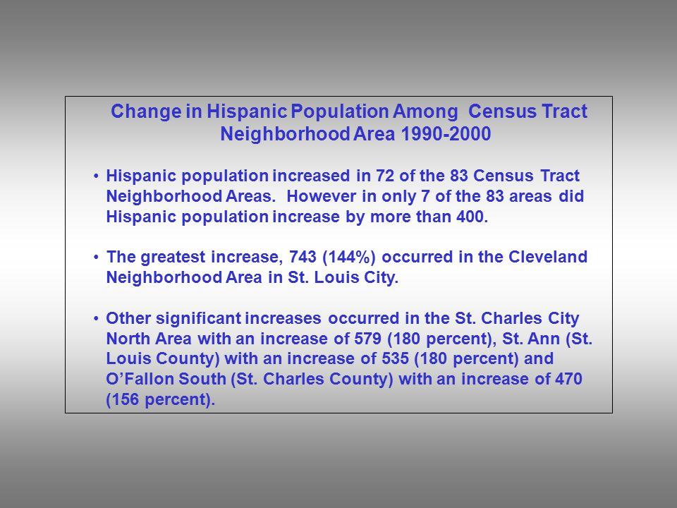 Change in Hispanic Population Among Census Tract Neighborhood Area 1990-2000 Hispanic population increased in 72 of the 83 Census Tract Neighborhood Areas.
