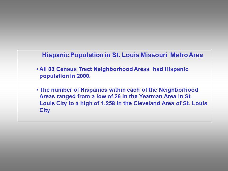 Hispanic Population in St.