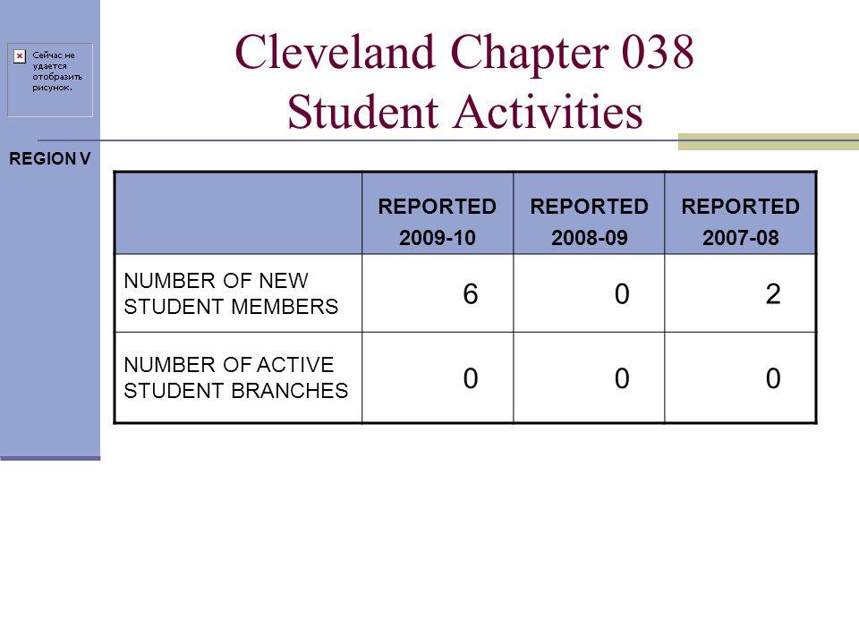 REGION V Cleveland Chapter 038 CTT – TEGA & Refrigeration REPORTED 2009-10 REPORTED 2008-09 REPORTED 2007-08 NUMBER OF CHAPTER TECHNOLOGY AWARDS 000 NUMBER OF PRESENTATIONS ON REFRIGERATION TECHNOLOGY 001