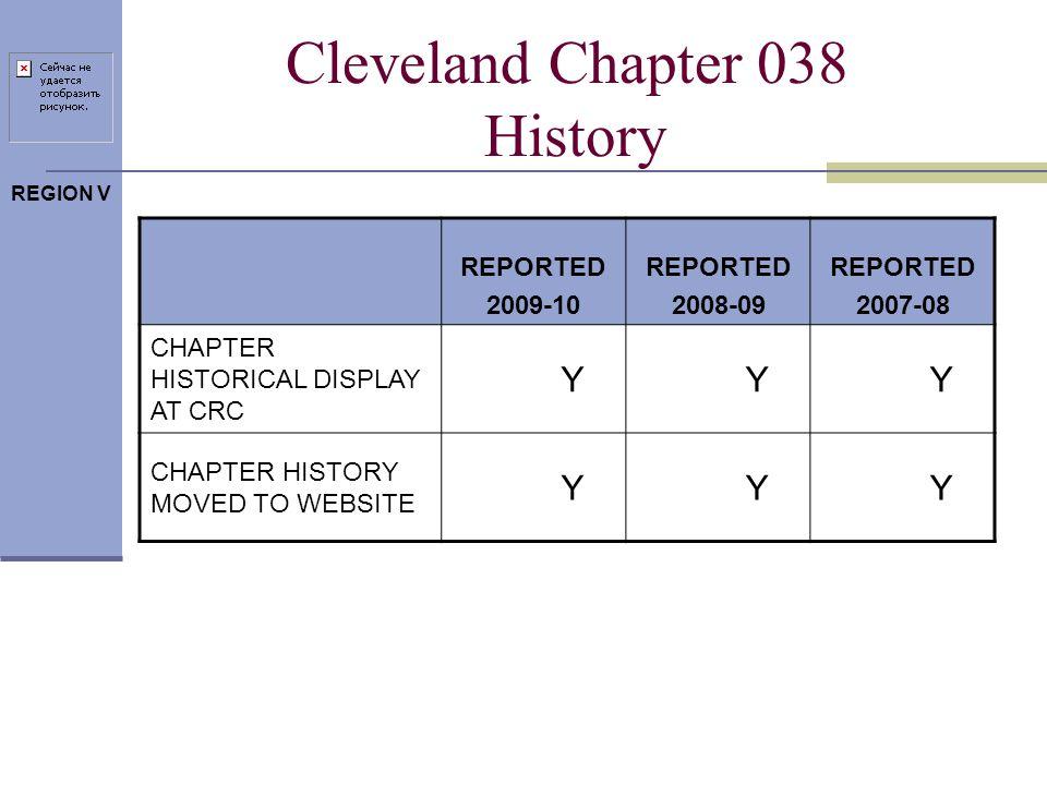 REGION V Cleveland Chapter 038 Finances REPORTED 2009-10 REPORTED 2008-09 REPORTED 2007-08 TOTAL FUNDS BALANCE $23,497$37,226$43,471 CHAPTER DUES $75 MEMBER COST OF MEALS Included DATE OF LAST CHAPTER AUDIT Jun 10Nov 08Jan 06