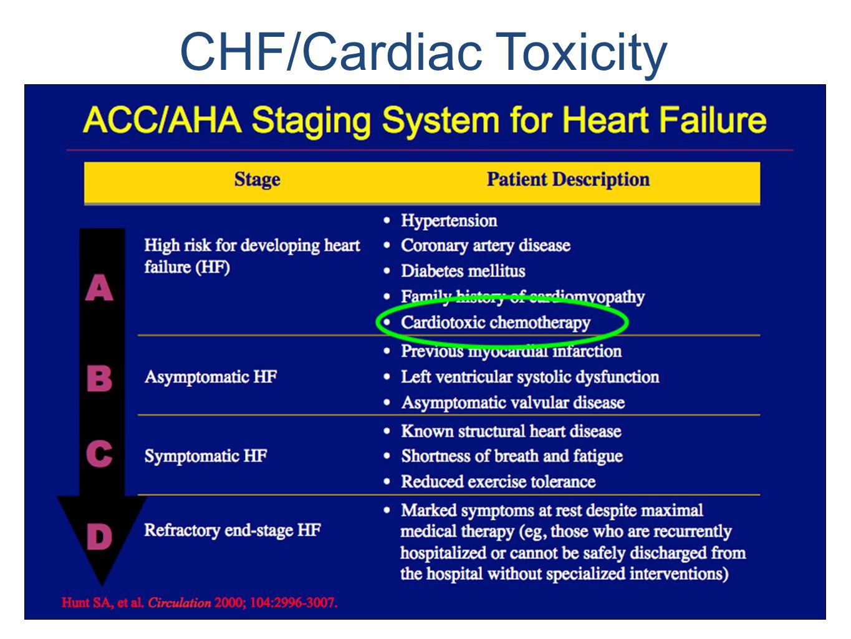 CHF/Cardiac Toxicity