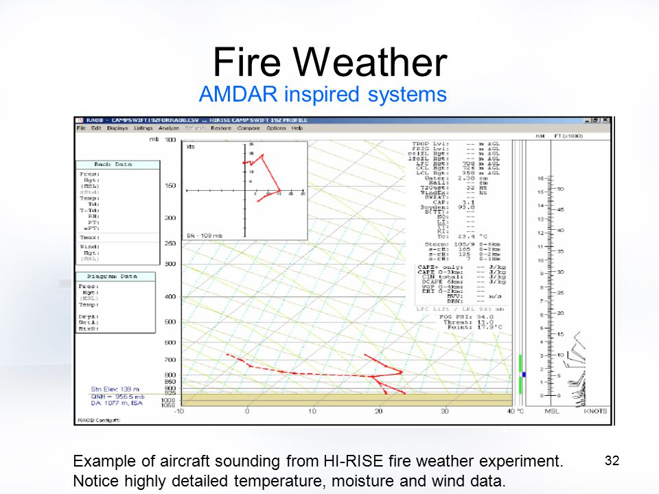 32 Fire Weather Example of aircraft sounding from HI-RISE fire weather experiment. Notice highly detailed temperature, moisture and wind data. AMDAR i