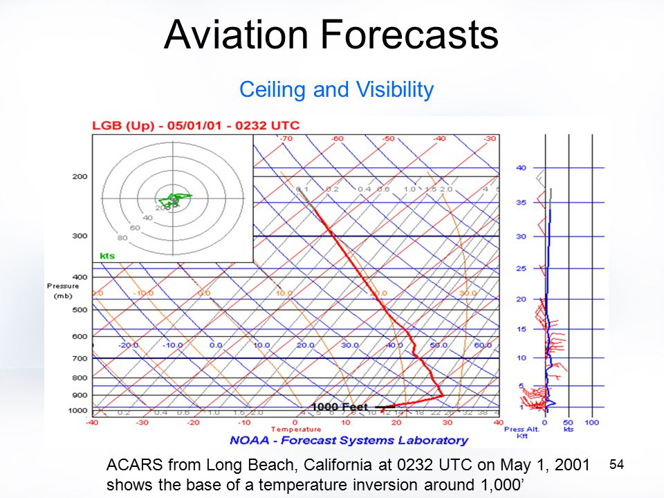 54 Aviation Forecasts ACARS from Long Beach, California at 0232 UTC on May 1, 2001 shows the base of a temperature inversion around 1,000' Ceiling and Visibility