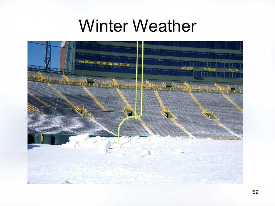 59 Winter Weather