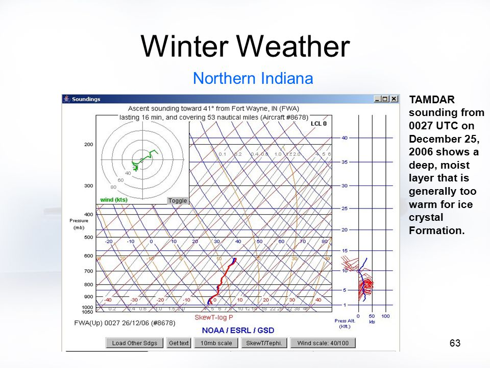 63 Winter Weather TAMDAR sounding from 0027 UTC on December 25, 2006 shows a deep, moist layer that is generally too warm for ice crystal Formation. N
