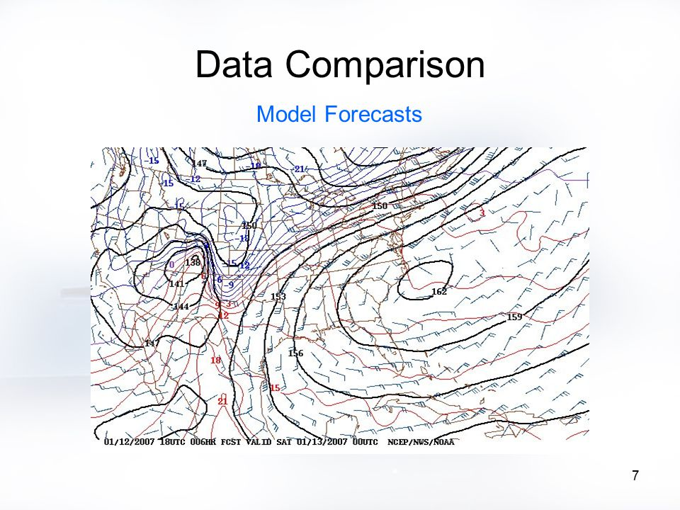 7 Data Comparison Model Forecasts