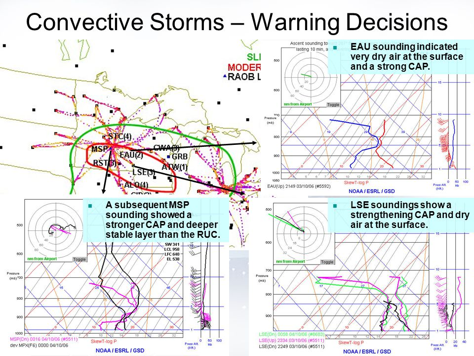 72 Convective Storms – Warning Decisions MSP soundings shows a stronger CAP to the south but a strong and persistent cap in all directions. EAU soundi