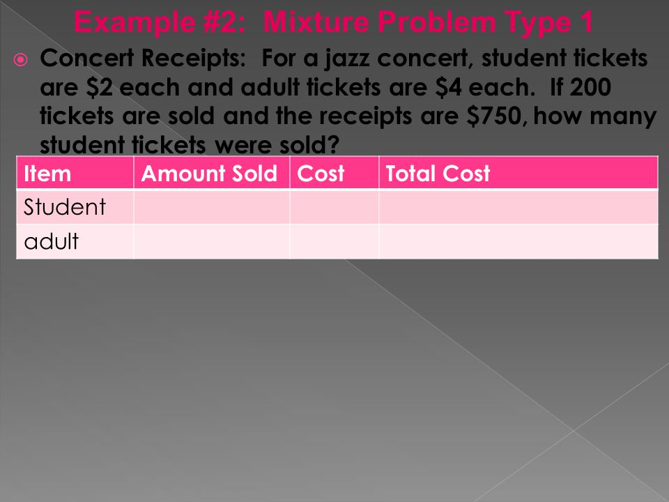  Concert Receipts: For a jazz concert, student tickets are $2 each and adult tickets are $4 each.