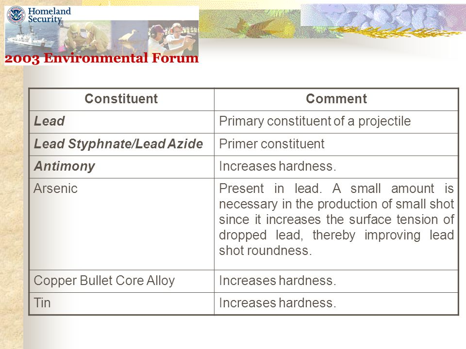 ConstituentComment LeadPrimary constituent of a projectile Lead Styphnate/Lead AzidePrimer constituent AntimonyIncreases hardness.