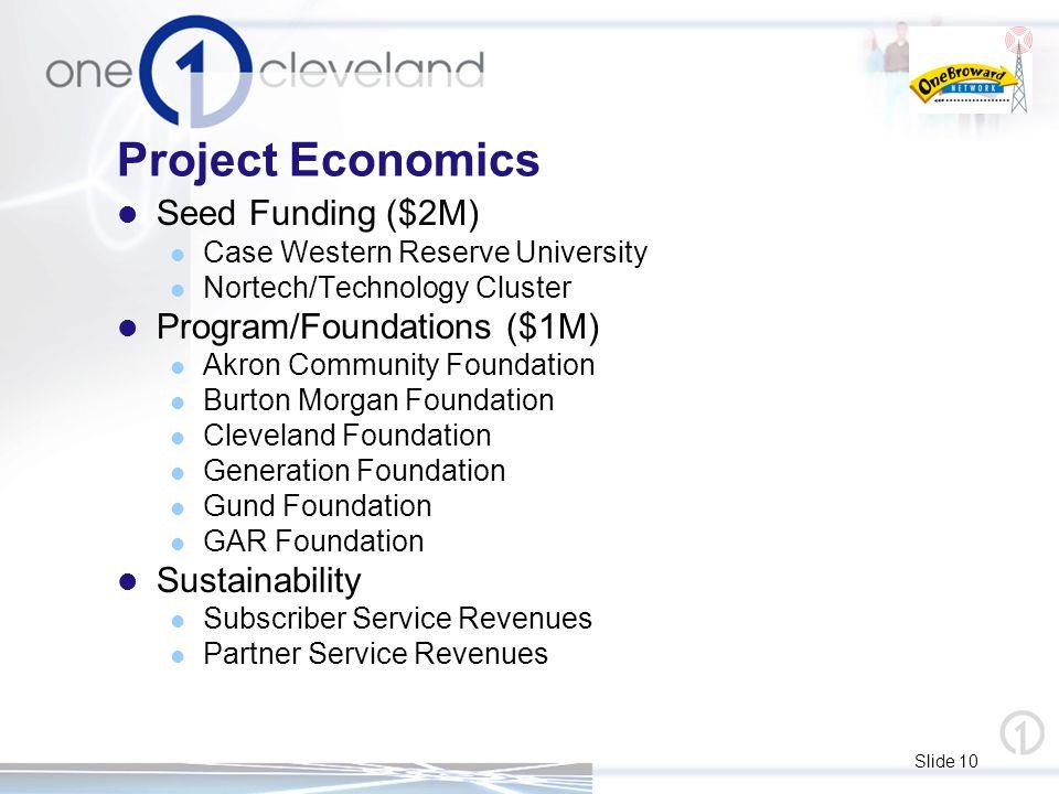 Slide 10 Project Economics Seed Funding ($2M) Case Western Reserve University Nortech/Technology Cluster Program/Foundations ($1M) Akron Community Fou