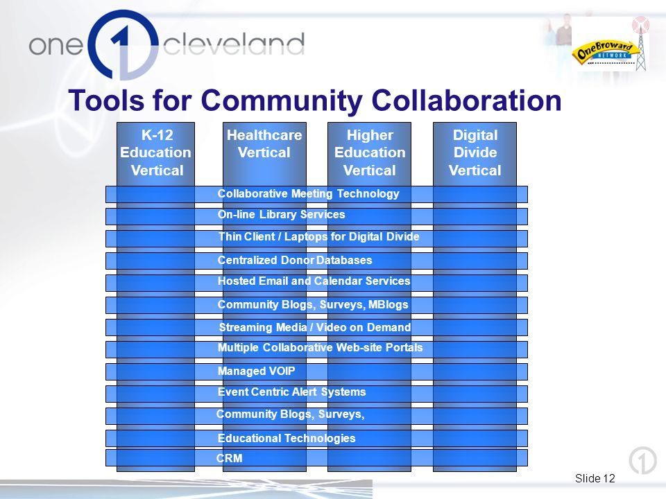 Slide 12 Tools for Community Collaboration Digital Divide Vertical Higher Education Vertical Healthcare Vertical K-12 Education Vertical Collaborative