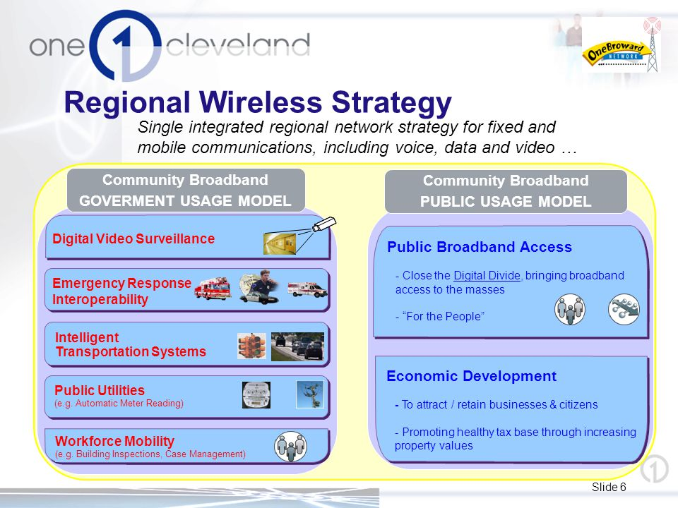 Slide 6 Regional Wireless Strategy Digital Video Surveillance Emergency Response Interoperability Community Broadband GOVERMENT USAGE MODEL Workforce Mobility (e.g.