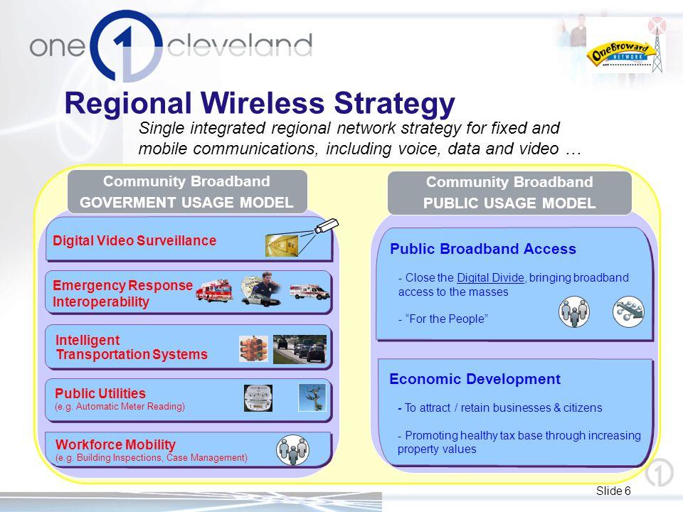 Slide 6 Regional Wireless Strategy Digital Video Surveillance Emergency Response Interoperability Community Broadband GOVERMENT USAGE MODEL Workforce