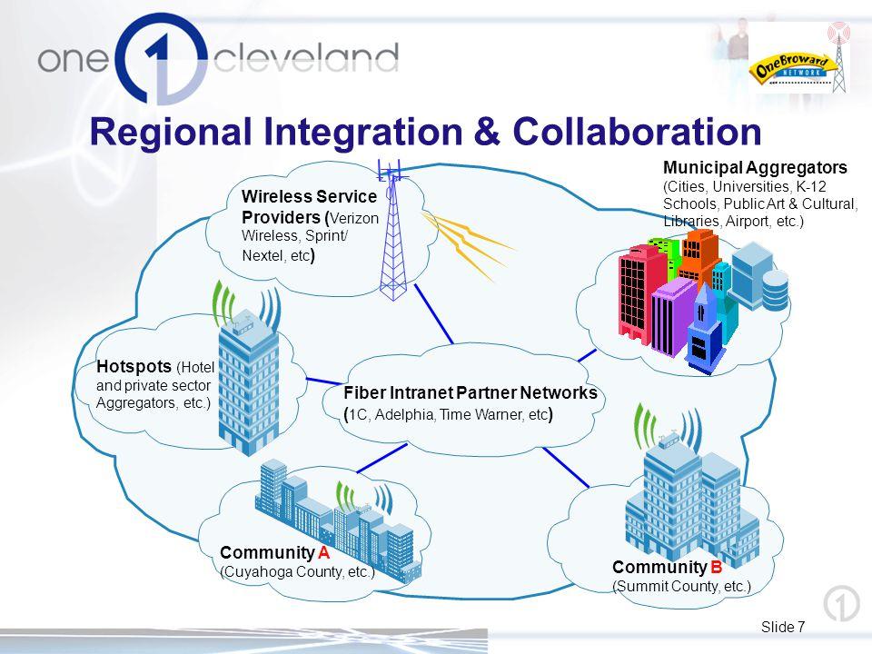 Slide 7 Community A (Cuyahoga County, etc.) Community B (Summit County, etc.) Wireless Service Providers ( Verizon Wireless, Sprint/ Nextel, etc ) Mun