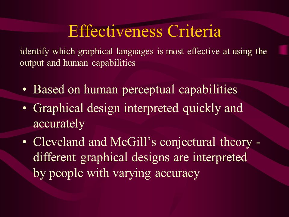 Effectiveness Criteria Based on human perceptual capabilities Graphical design interpreted quickly and accurately Cleveland and McGill's conjectural theory - different graphical designs are interpreted by people with varying accuracy identify which graphical languages is most effective at using the output and human capabilities