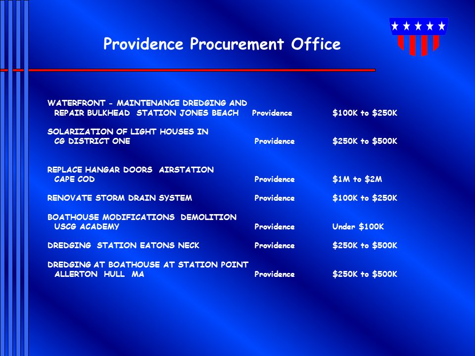 Providence Procurement Office WATERFRONT - MAINTENANCE DREDGING AND REPAIR BULKHEAD STATION JONES BEACH Providence$100K to $250K SOLARIZATION OF LIGHT HOUSES IN CG DISTRICT ONE Providence$250K to $500K REPLACE HANGAR DOORS AIRSTATION CAPE COD Providence$1M to $2M RENOVATE STORM DRAIN SYSTEM Providence$100K to $250K BOATHOUSE MODIFICATIONS DEMOLITION USCG ACADEMY ProvidenceUnder $100K DREDGING STATION EATONS NECK Providence$250K to $500K DREDGING AT BOATHOUSE AT STATION POINT ALLERTON HULL MA Providence$250K to $500K