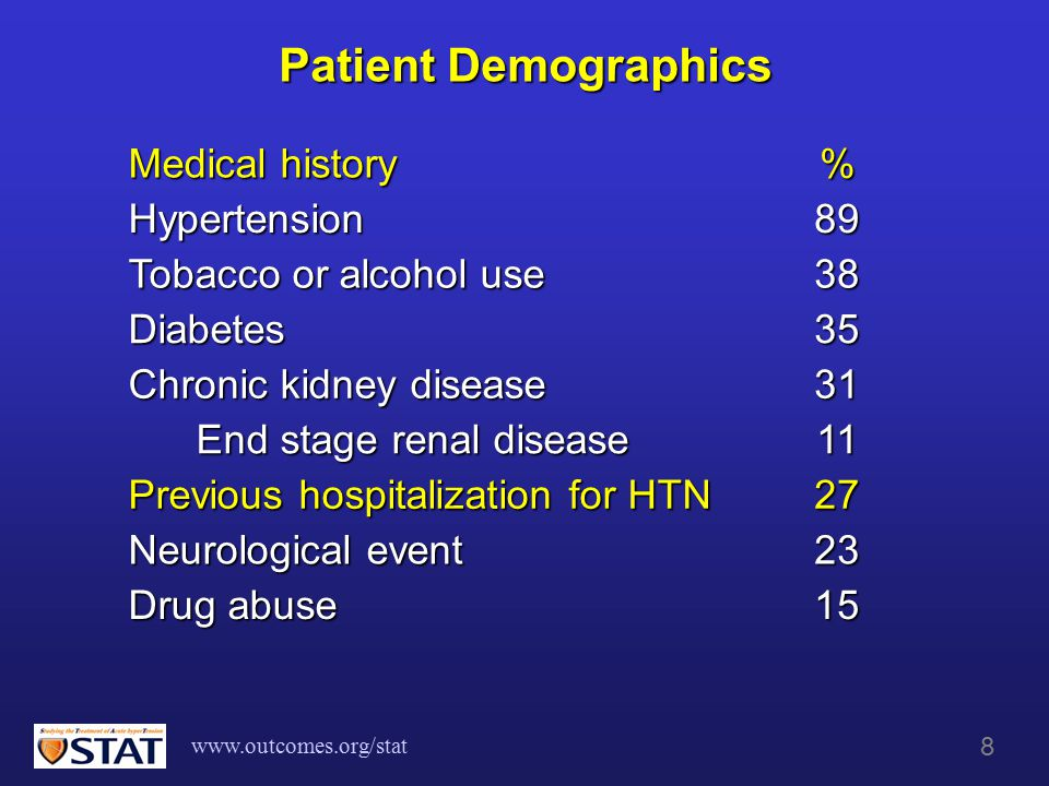 www.outcomes.org/stat 8 Patient Demographics Medical history % Hypertension89 Tobacco or alcohol use 38 Diabetes35 Chronic kidney disease 31 End stage renal disease End stage renal disease11 Previous hospitalization for HTN 27 Neurological event 23 Drug abuse 15