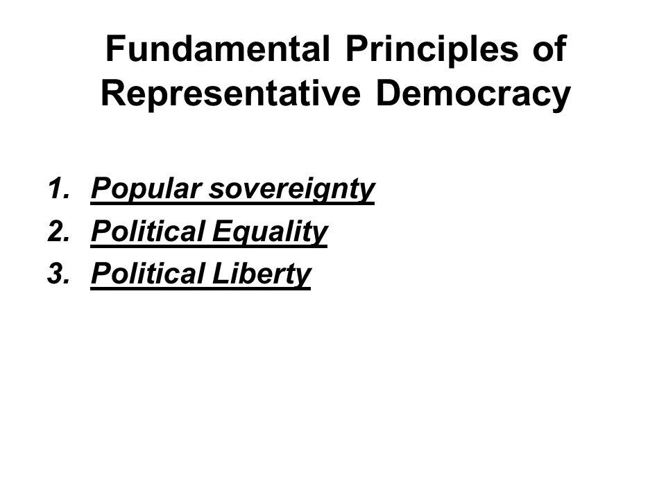 Fundamental Principles of Representative Democracy 1.Popular sovereignty 2.Political Equality 3.Political Liberty