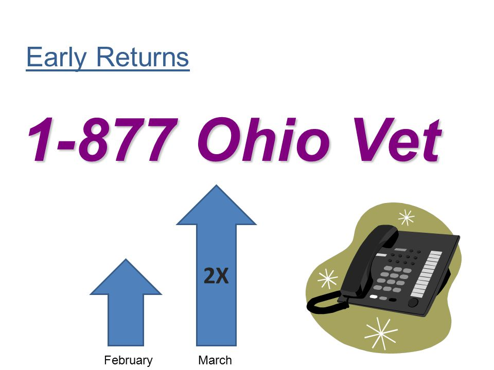 1-877 Ohio Vet Early Returns 2X February March