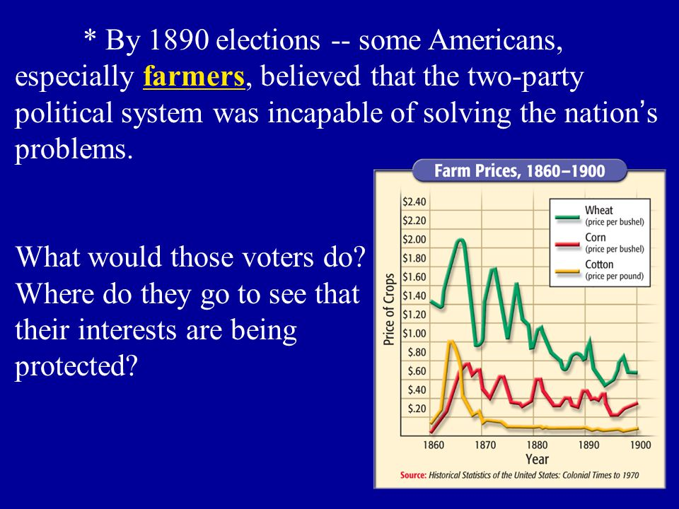 * By 1890 elections -- some Americans, especially farmers, believed that the two-party political system was incapable of solving the nation ' s proble