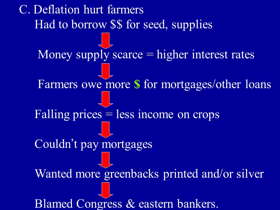 C. Deflation hurt farmers Had to borrow $$ for seed, supplies Money supply scarce = higher interest rates Farmers owe more $ for mortgages/other loans