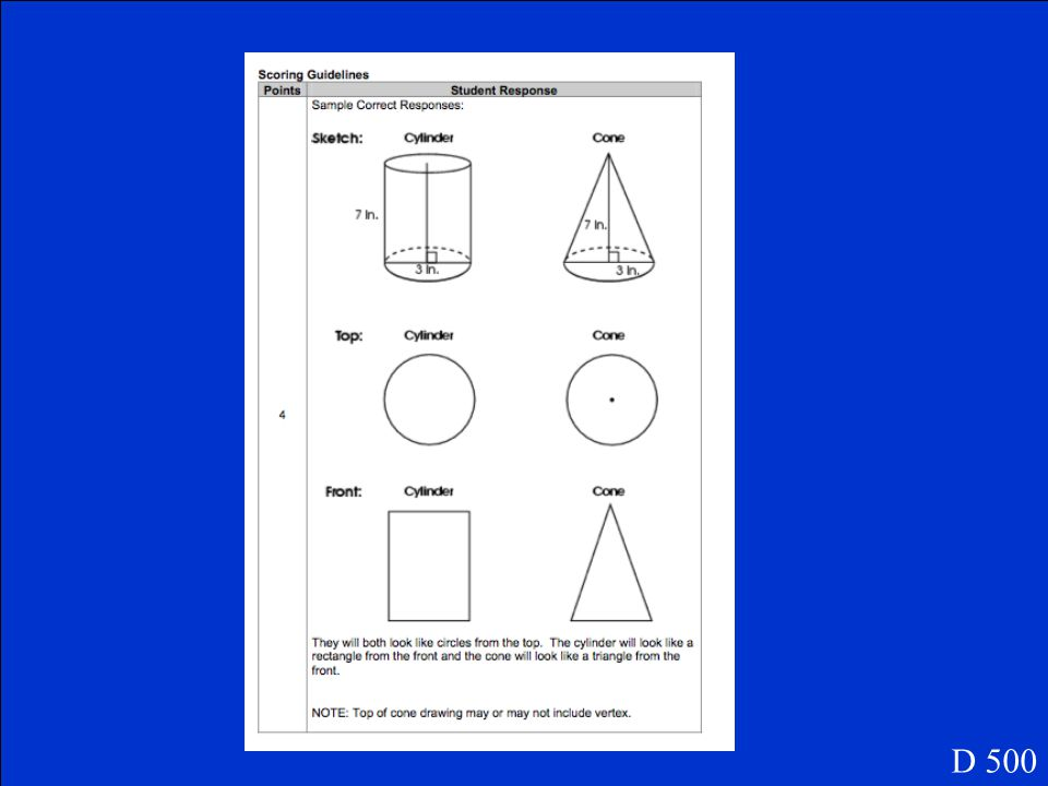 A cone with a height of 7 inches and a base with a diameter of 3 inches is standing on its base. A cylinder with a height of 7 inches and a base with