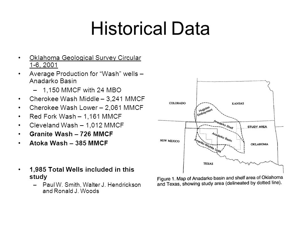Historical Data Oklahoma Geological Survey Circular 1-6, 2001 Average Production for Wash wells – Anadarko Basin –1,150 MMCF with 24 MBO Cherokee Wash Middle – 3,241 MMCF Cherokee Wash Lower – 2,061 MMCF Red Fork Wash – 1,161 MMCF Cleveland Wash – 1,012 MMCF Granite Wash – 726 MMCF Atoka Wash – 385 MMCF 1,985 Total Wells included in this study –Paul W.