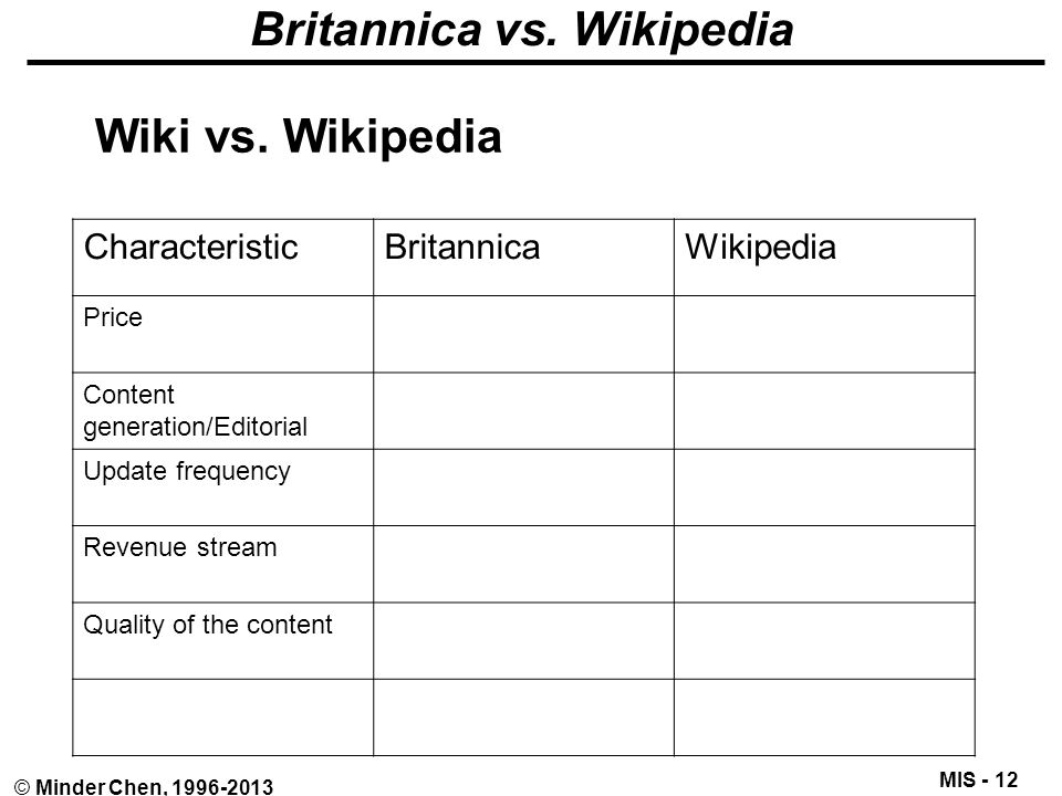 MIS - 12 © Minder Chen, 1996-2013 Britannica vs.