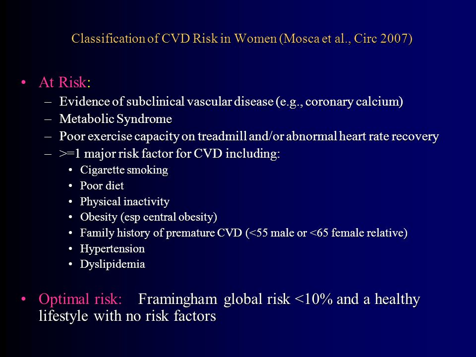 Classification of CVD Risk in Women (Mosca et al., Circ 2007) At Risk:At Risk: –Evidence of subclinical vascular disease (e.g., coronary calcium) –Metabolic Syndrome –Poor exercise capacity on treadmill and/or abnormal heart rate recovery –>=1 major risk factor for CVD including: Cigarette smokingCigarette smoking Poor dietPoor diet Physical inactivityPhysical inactivity Obesity (esp central obesity)Obesity (esp central obesity) Family history of premature CVD (<55 male or <65 female relative)Family history of premature CVD (<55 male or <65 female relative) HypertensionHypertension DyslipidemiaDyslipidemia Optimal risk: Framingham global risk <10% and a healthy lifestyle with no risk factorsOptimal risk: Framingham global risk <10% and a healthy lifestyle with no risk factors