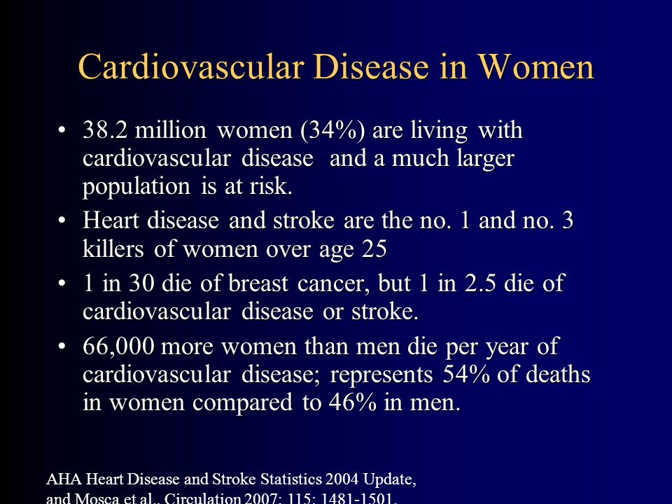 Cardiovascular Disease in Women 38.2 million women (34%) are living with cardiovascular disease and a much larger population is at risk.38.2 million women (34%) are living with cardiovascular disease and a much larger population is at risk.
