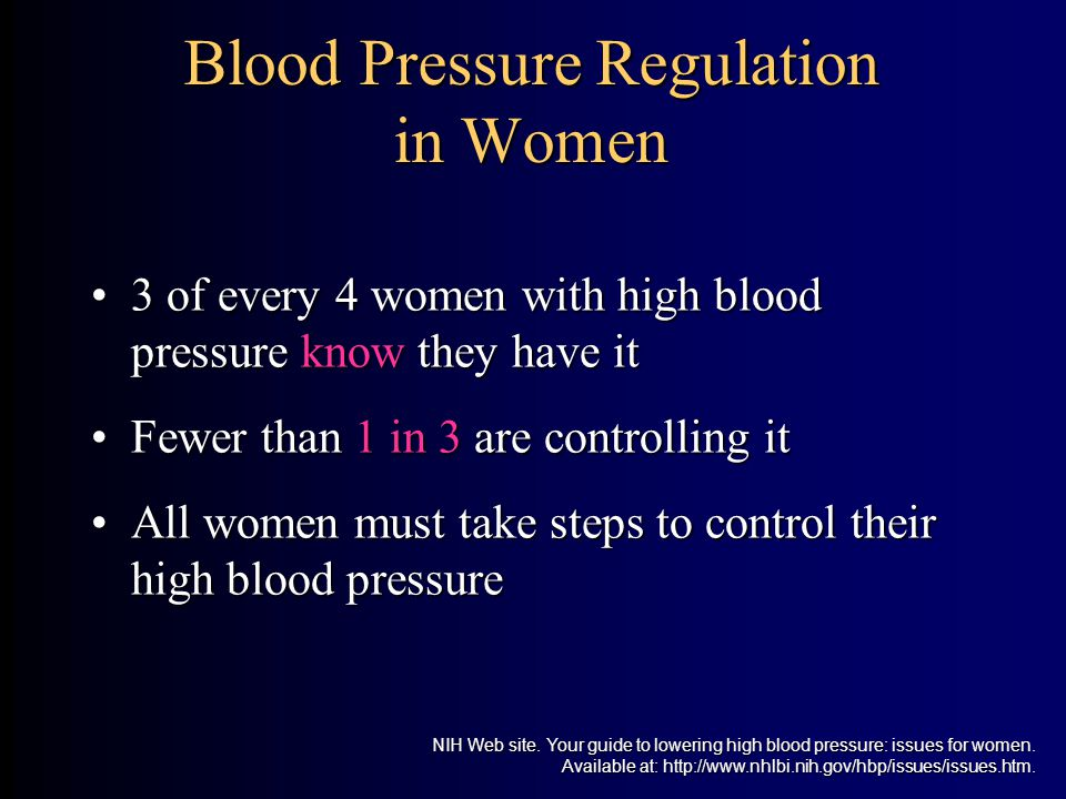 Blood Pressure Regulation in Women 3 of every 4 women with high blood pressure know they have it3 of every 4 women with high blood pressure know they have it Fewer than 1 in 3 are controlling itFewer than 1 in 3 are controlling it All women must take steps to control their high blood pressureAll women must take steps to control their high blood pressure NIH Web site.