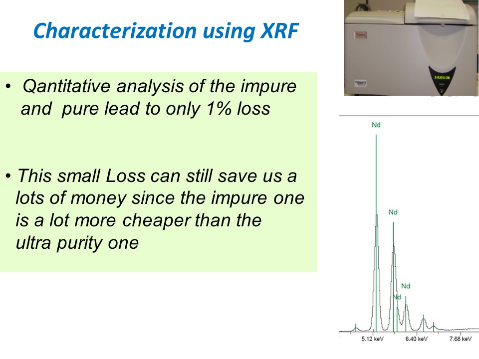 Characterization using XRF Qantitative analysis of the impure and pure lead to only 1% loss This small Loss can still save us a lots of money since th