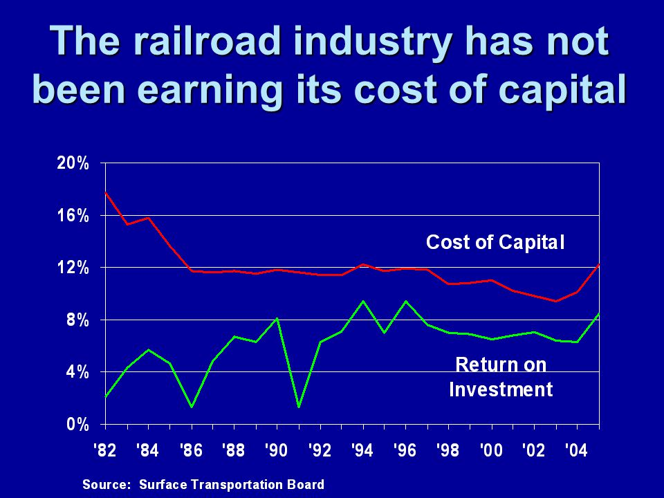 The railroad industry has not been earning its cost of capital