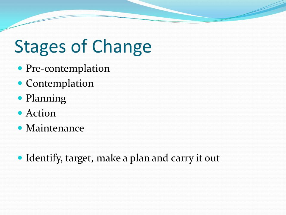 Stages of Change Pre-contemplation Contemplation Planning Action Maintenance Identify, target, make a plan and carry it out