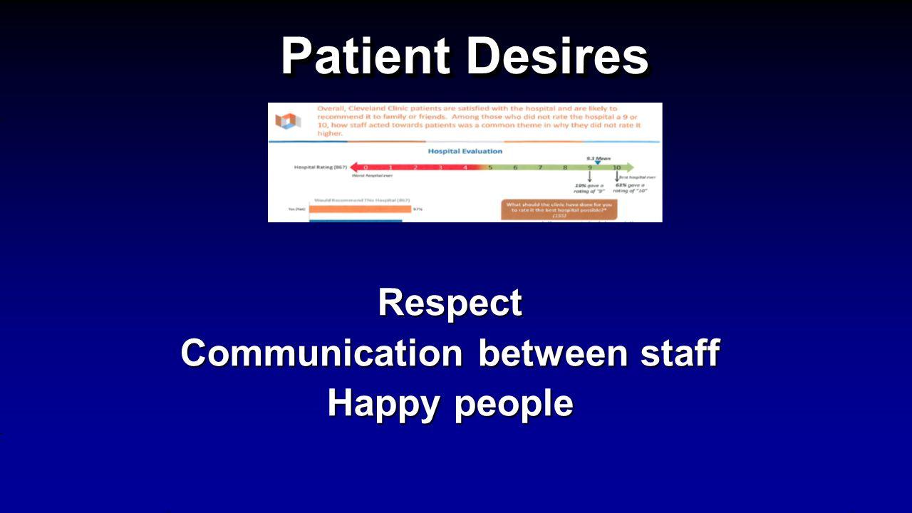 Patient Desires Respect Communication between staff Happy people