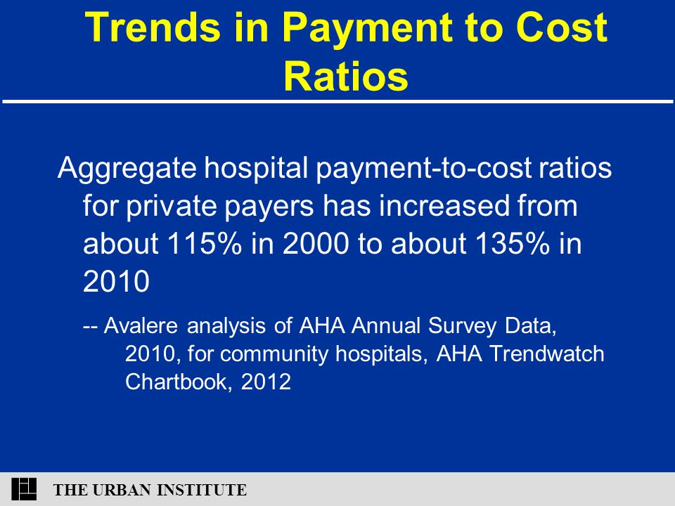 THE URBAN INSTITUTE Trends in Payment to Cost Ratios Aggregate hospital payment-to-cost ratios for private payers has increased from about 115% in 200